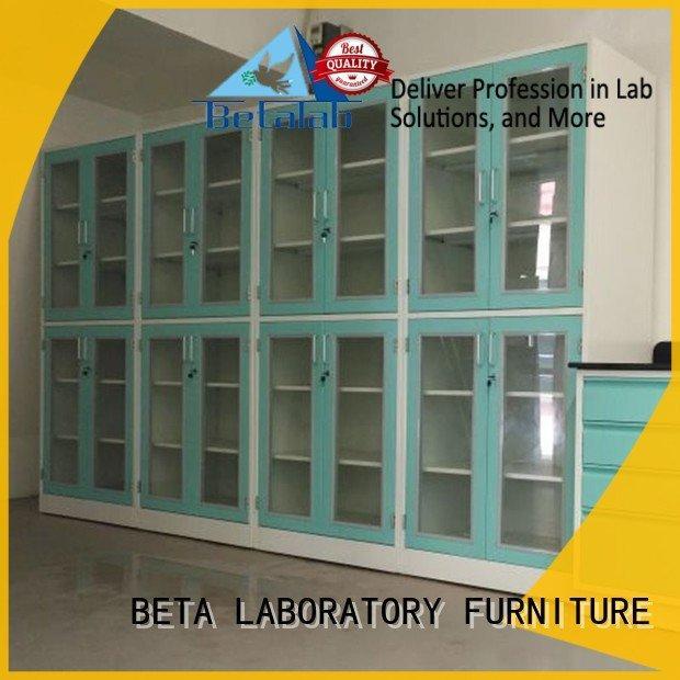 safety BETA, Brlon Storage Cabinet