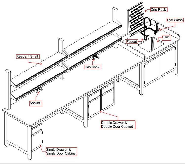 laboratory furniture manufacturers lab mount laboratory furniture manufacturers