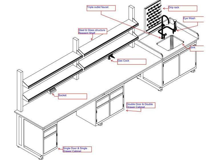 Custom laboratory furniture manufacturers full quality hframe BETA