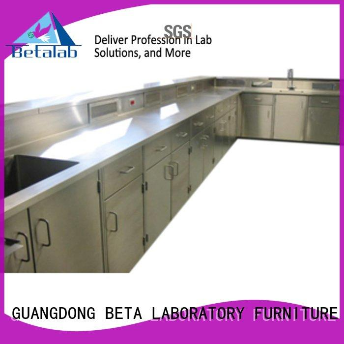 laboratory furniture manufacturers structure chemical quality BETA