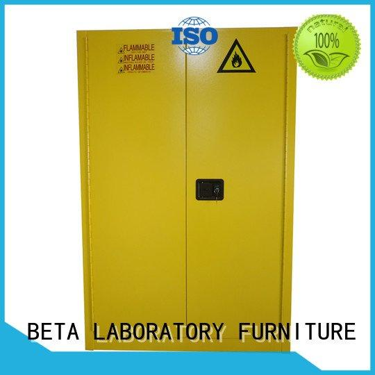 safety chemical storage cabinets BETA Storage Cabinet